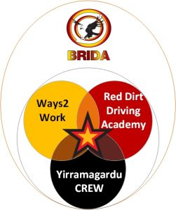ways2work-brida-image